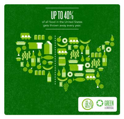 Earth Week 2015 Infographic-mini